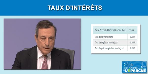 La BCE n'agit pas, mais envoie un signal fort — Marché européen